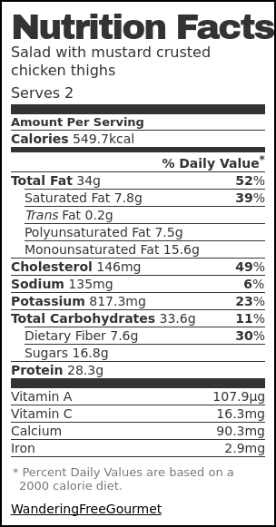 Nutrition label for Salad with mustard crusted chicken thighs
