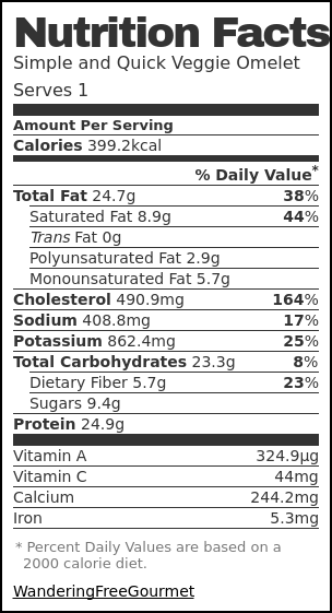 Nutrition label for Simple and Quick Veggie Omelet