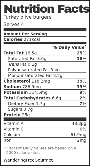 Nutrition label for Turkey olive burgers